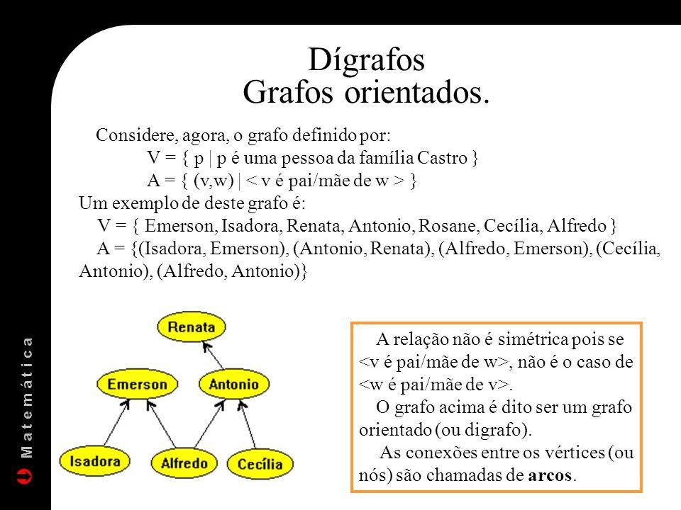 Dígrafos Grafos orientados. Considere, agora, o grafo definido por:
