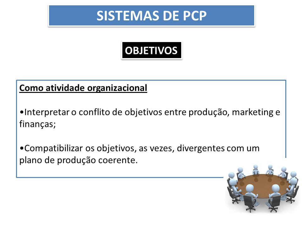 Sistemas de PCP Objetivos Como atividade organizacional