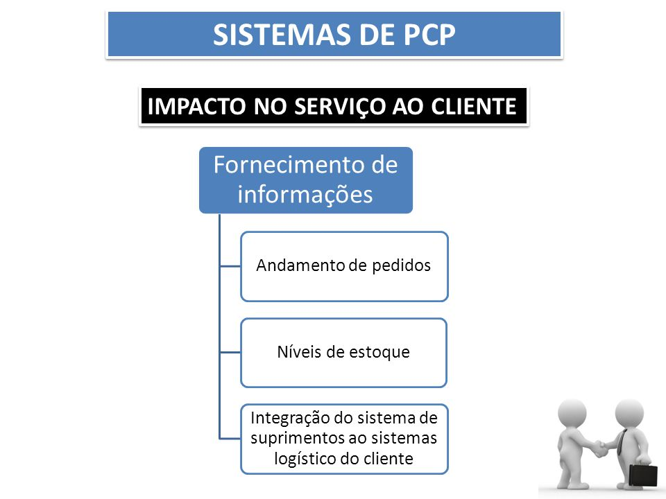 Sistemas de PCP Impacto no SERVIÇO AO CLIENTE