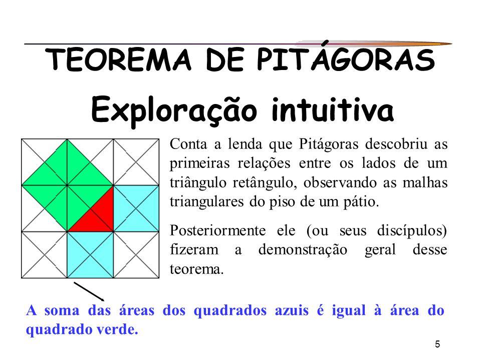 Exploração intuitiva TEOREMA DE PITÁGORAS