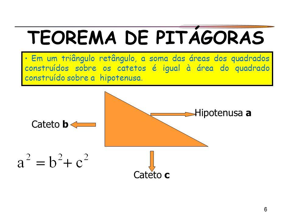 TEOREMA DE PITÁGORAS Hipotenusa a Cateto b Cateto c