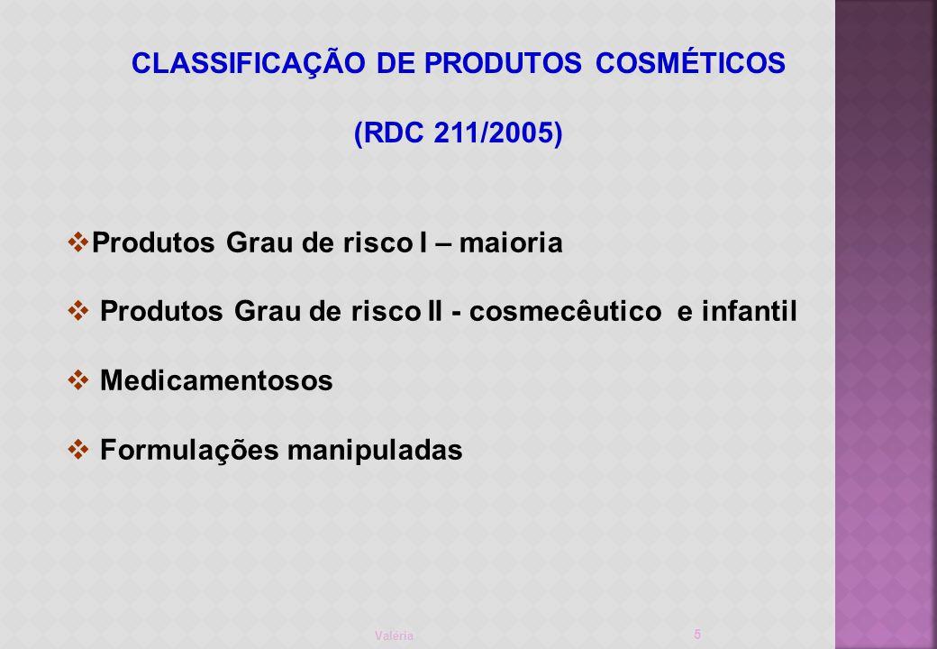 CLASSIFICAÇÃO DE PRODUTOS COSMÉTICOS