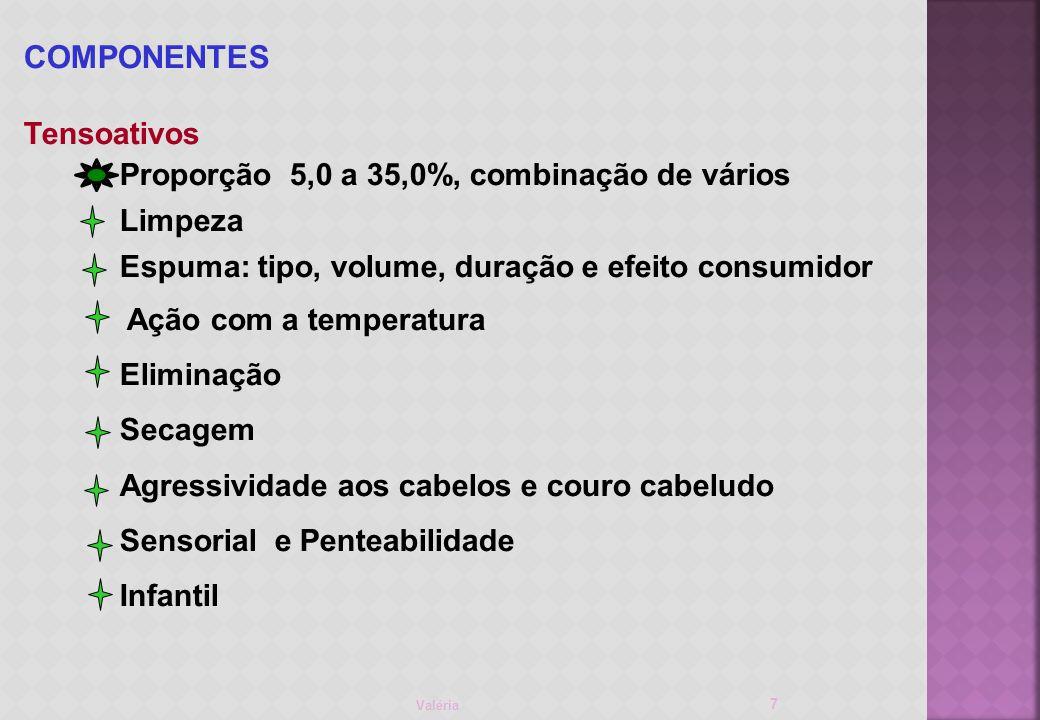 COMPONENTES Tensoativos Proporção 5,0 a 35,0%, combinação de vários