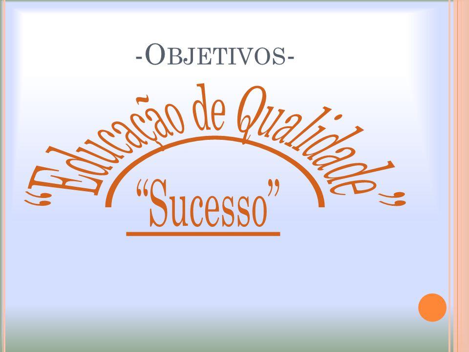 -Objetivos- Educação de Qualidade Sucesso