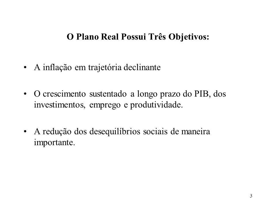 O Plano Real Possui Três Objetivos: