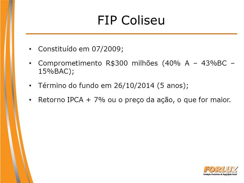 FIP Coliseu Constituído em 07/2009;