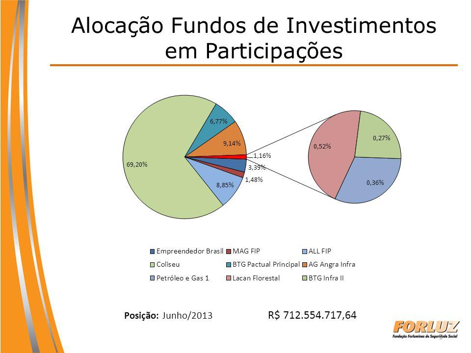 Alocação Fundos de Investimentos em Participações