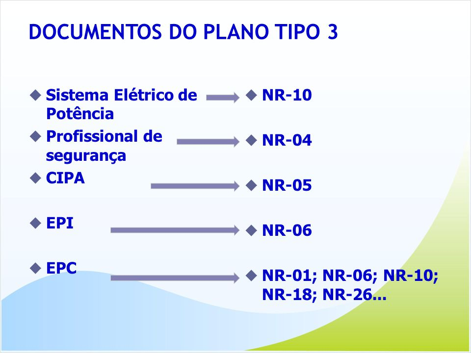 DOCUMENTOS DO PLANO TIPO 3