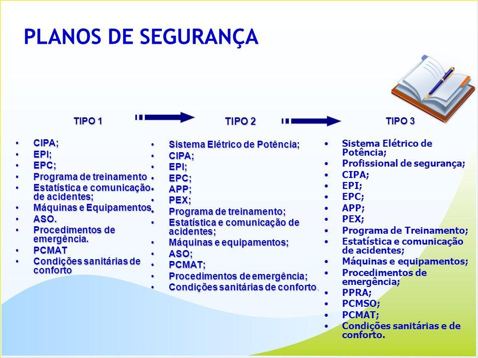 PLANOS DE SEGURANÇA TIPO 2 TIPO 1 CIPA; EPI; EPC;