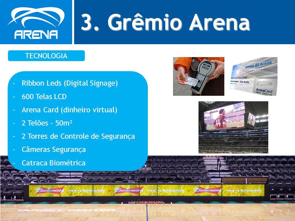 3. Grêmio Arena TECNOLOGIA Ribbon Leds (Digital Signage) 600 Telas LCD