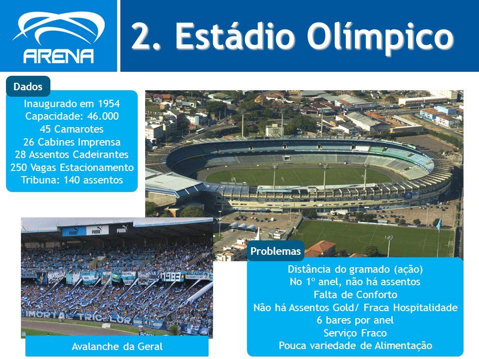 2. Estádio Olímpico Dados Inaugurado em 1954 Capacidade: 46.000