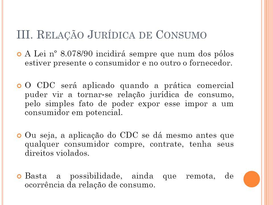 III. Relação Jurídica de Consumo