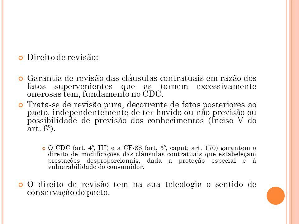 Direito de revisão: