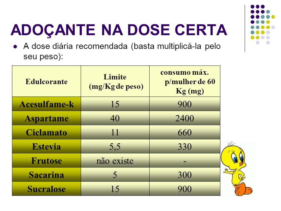 consumo máx. p/mulher de 60 Kg (mg)