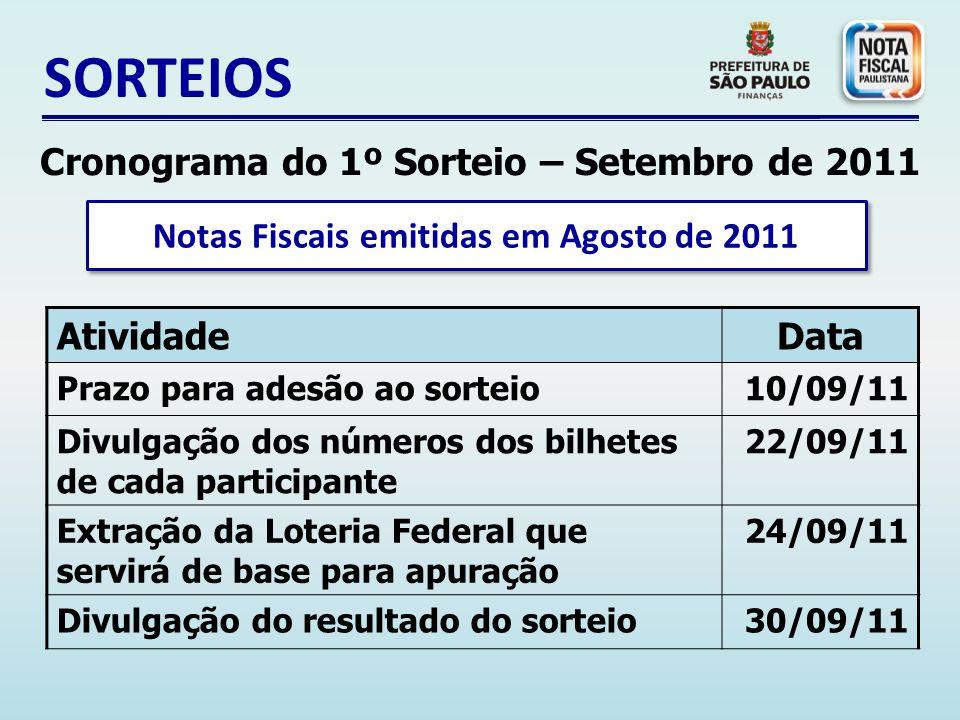 Notas Fiscais emitidas em Agosto de 2011