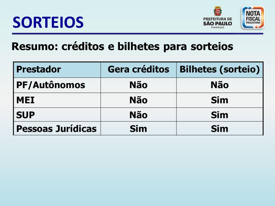 SORTEIOS Resumo: créditos e bilhetes para sorteios Prestador