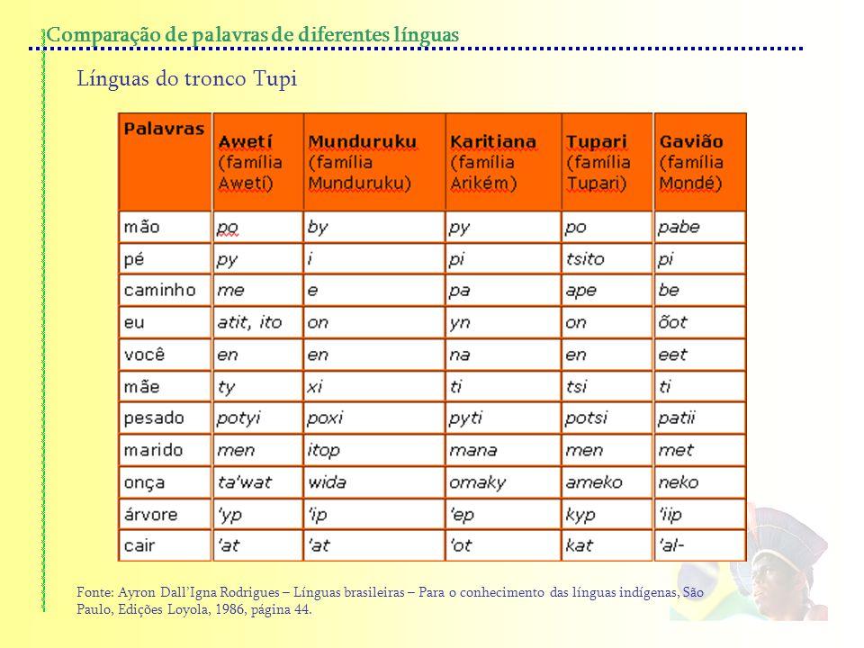 Línguas do tronco Tupi Comparação de palavras de diferentes línguas