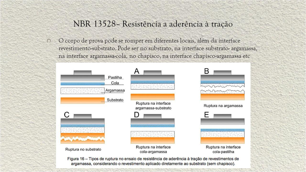 NBR 13528– Resistência a aderência à tração