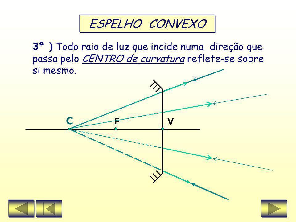 ESPELHO CONVEXO 3ª ) Todo raio de luz que incide numa direção que passa pelo CENTRO de curvatura reflete-se sobre si mesmo.