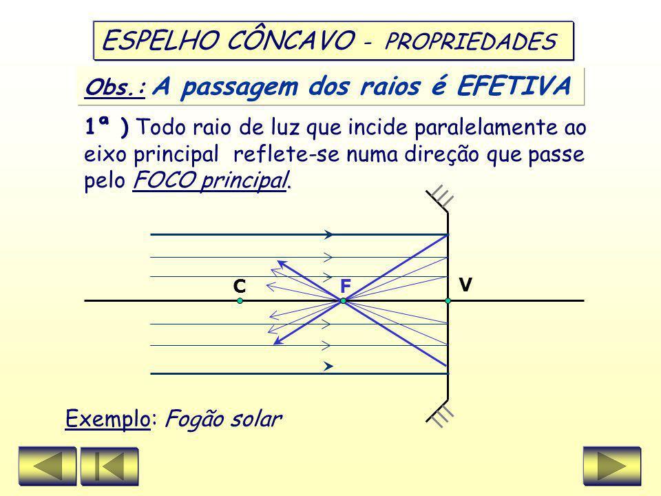 ESPELHO CÔNCAVO - PROPRIEDADES