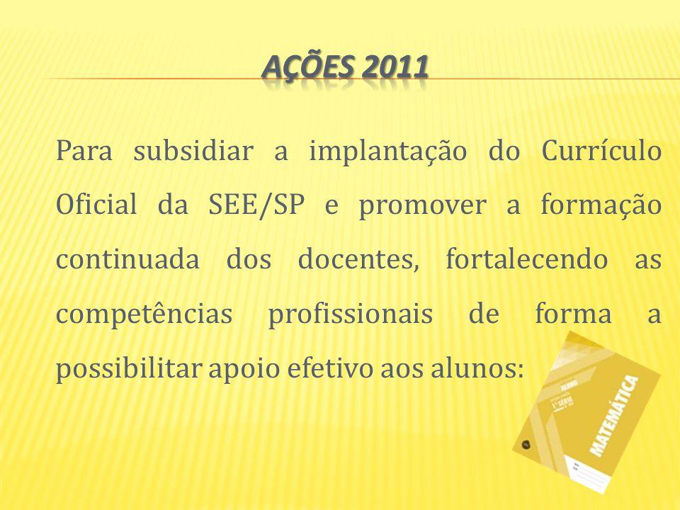 Ações 2011