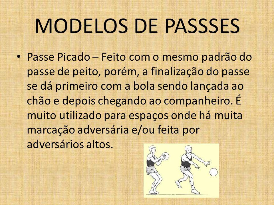 MODELOS DE PASSSES