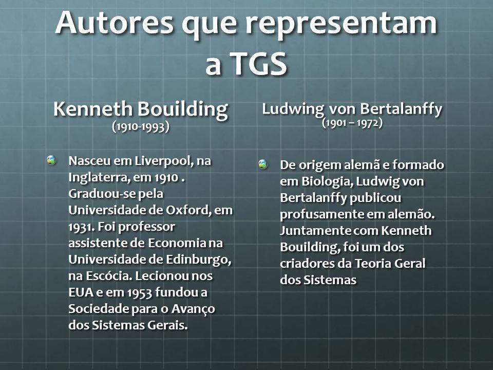 Autores que representam a TGS