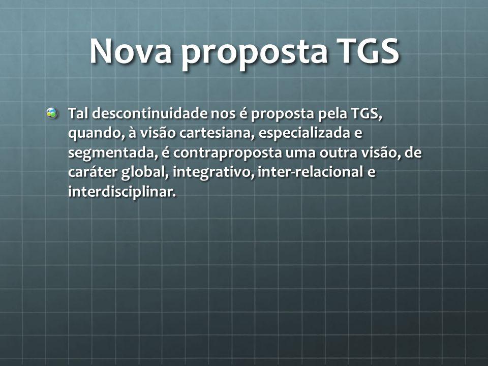 Nova proposta TGS