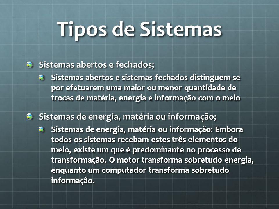 Tipos de Sistemas Sistemas abertos e fechados;