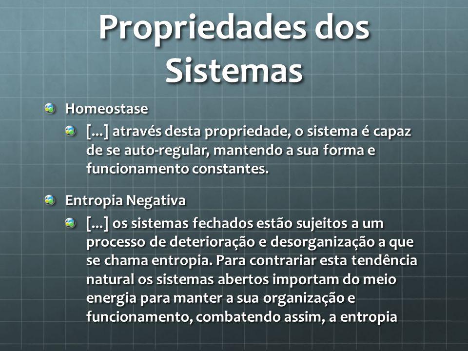 Propriedades dos Sistemas