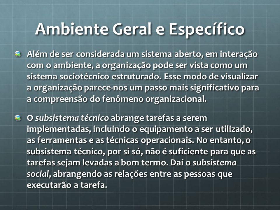 Ambiente Geral e Específico