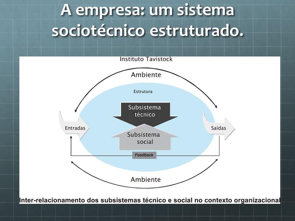 A empresa: um sistema sociotécnico estruturado.