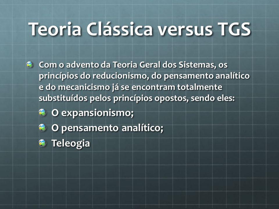 Teoria Clássica versus TGS