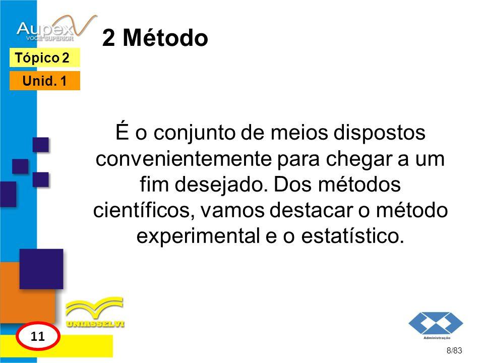 2 Método Tópico 2. Unid. 1.