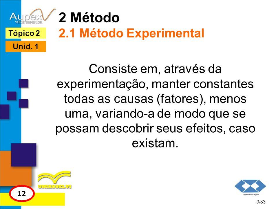 2 Método 2.1 Método Experimental