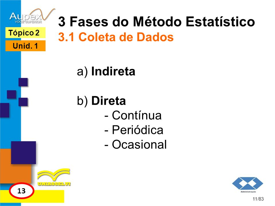 3 Fases do Método Estatístico 3.1 Coleta de Dados