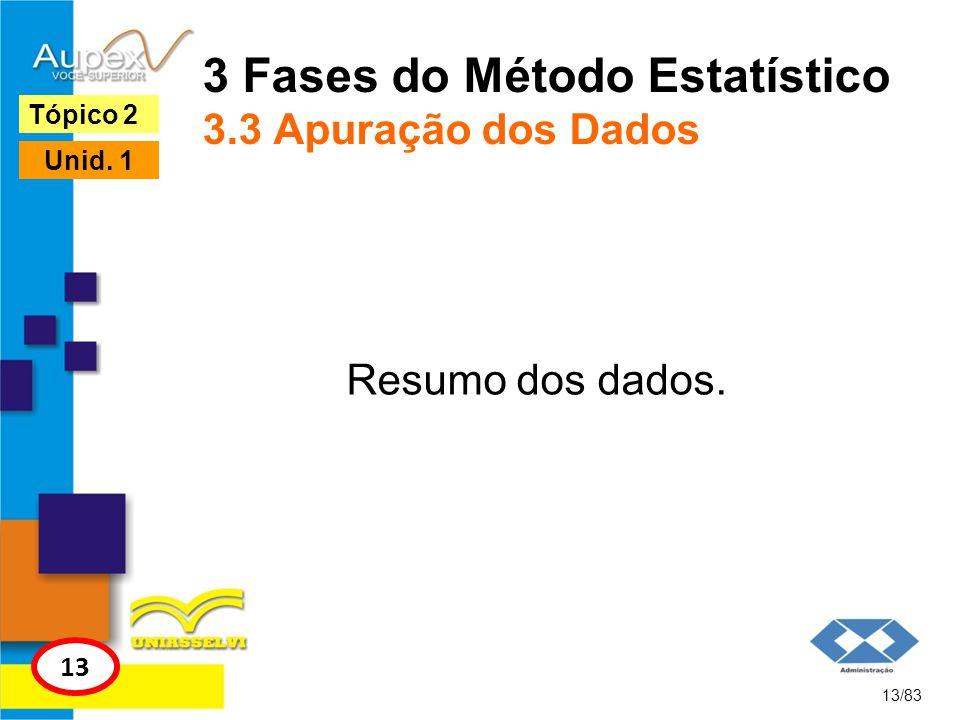 3 Fases do Método Estatístico 3.3 Apuração dos Dados