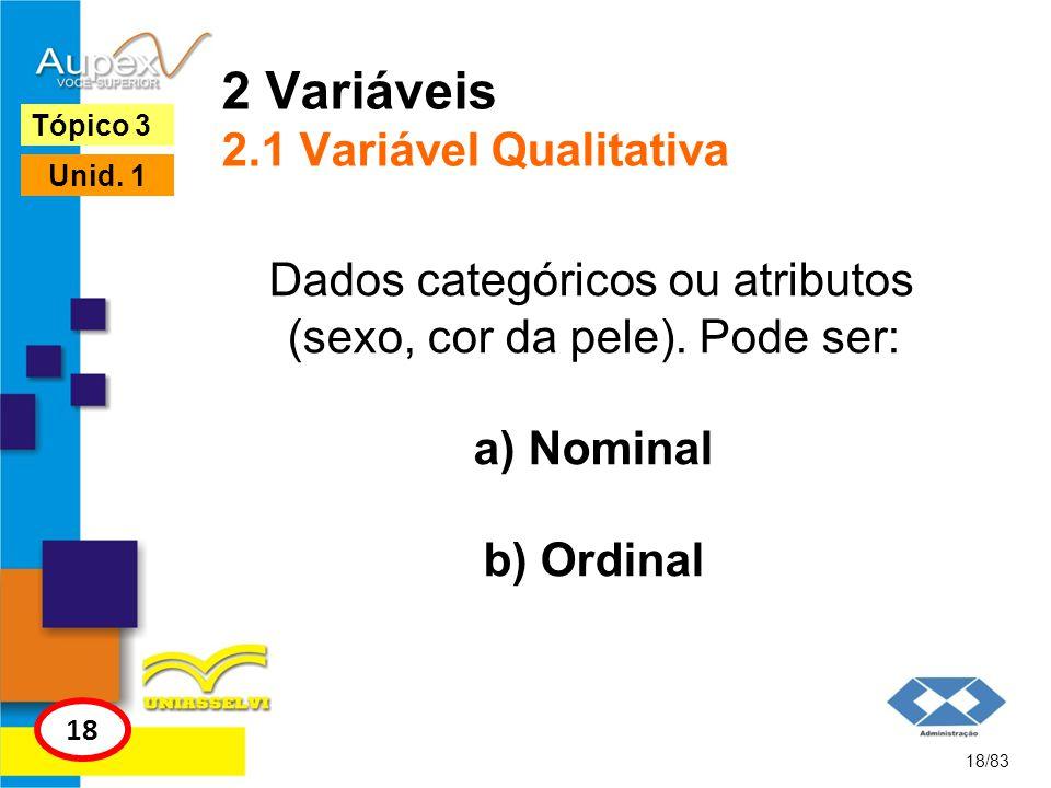 2 Variáveis 2.1 Variável Qualitativa