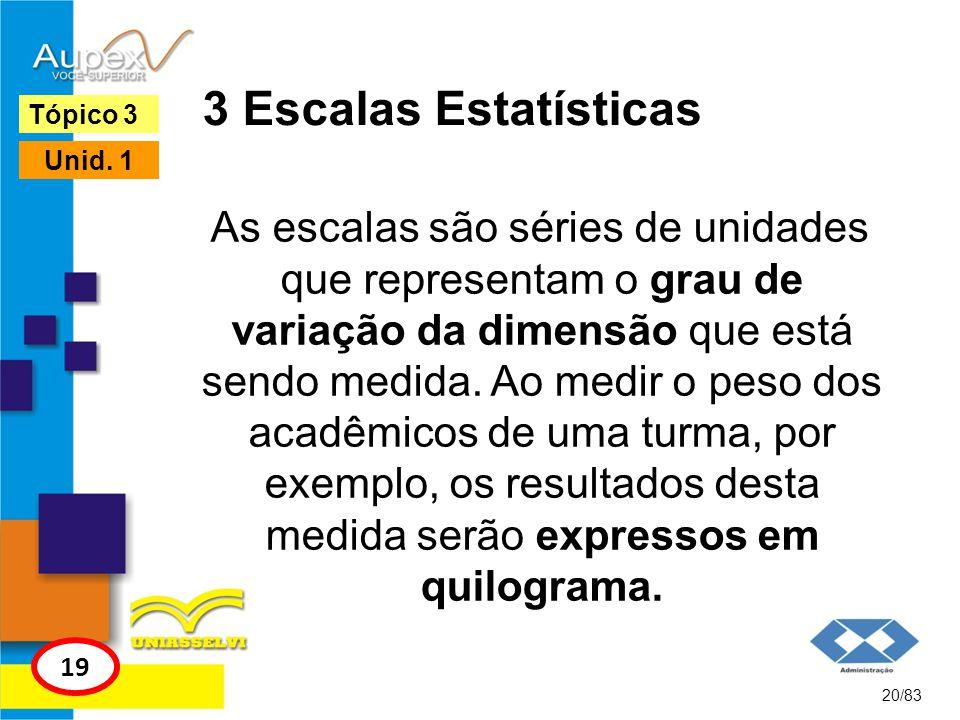 3 Escalas Estatísticas Tópico 3. Unid. 1.