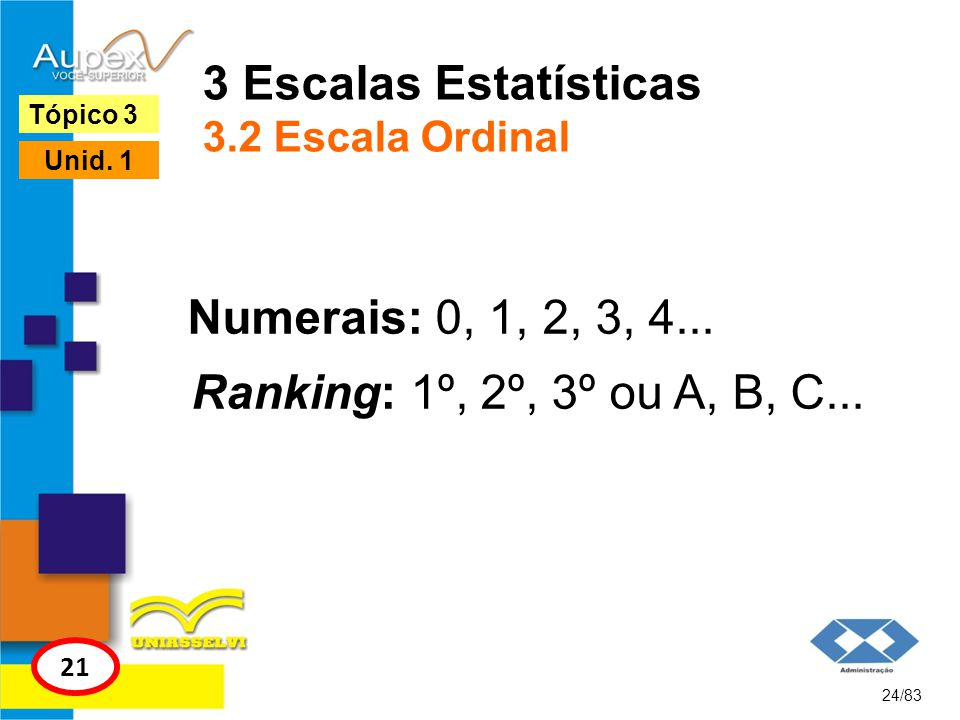3 Escalas Estatísticas 3.2 Escala Ordinal