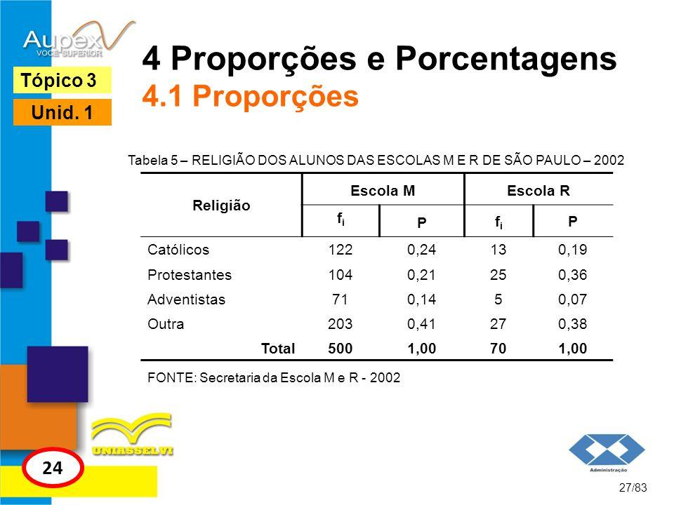 4 Proporções e Porcentagens 4.1 Proporções