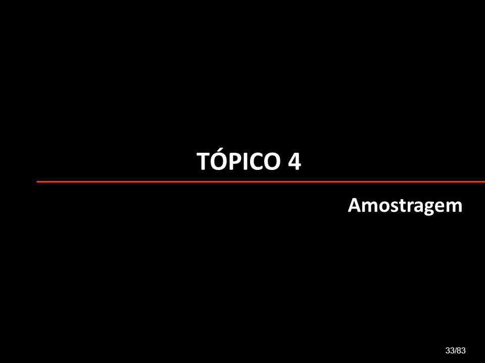 TÓPICO 4 Amostragem 33/83
