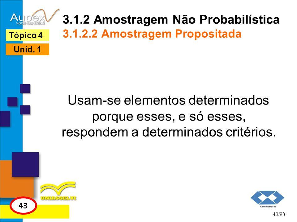 3.1.2 Amostragem Não Probabilística 3.1.2.2 Amostragem Propositada