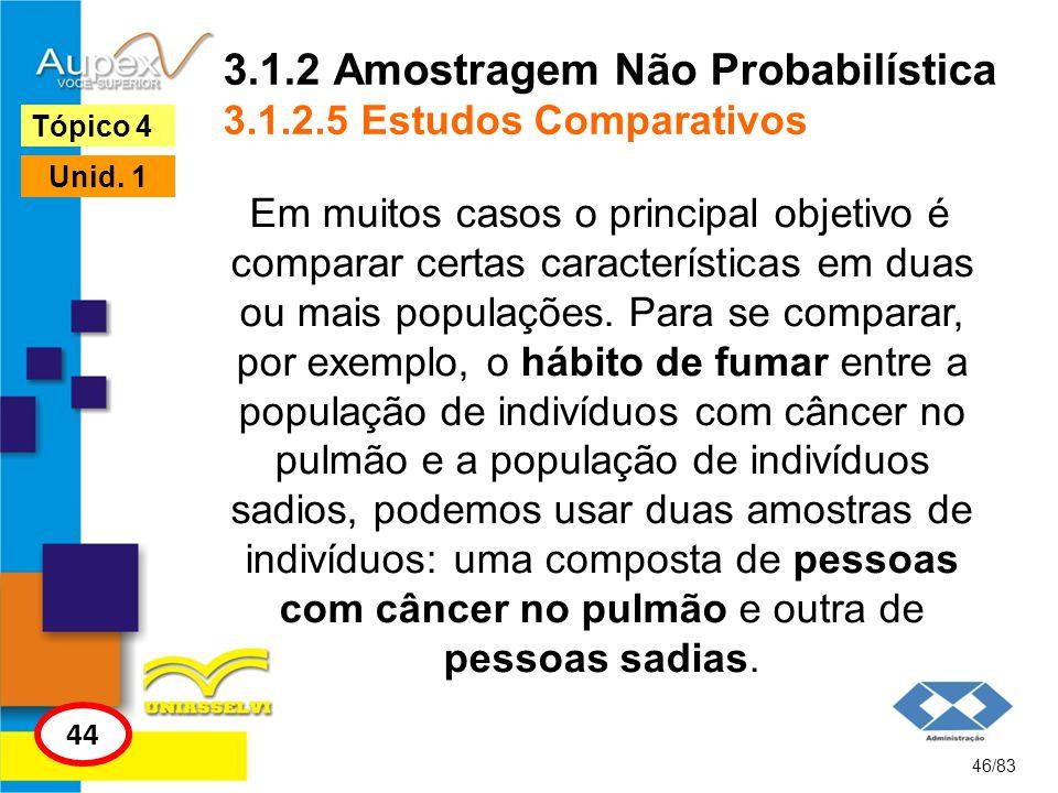 3.1.2 Amostragem Não Probabilística 3.1.2.5 Estudos Comparativos