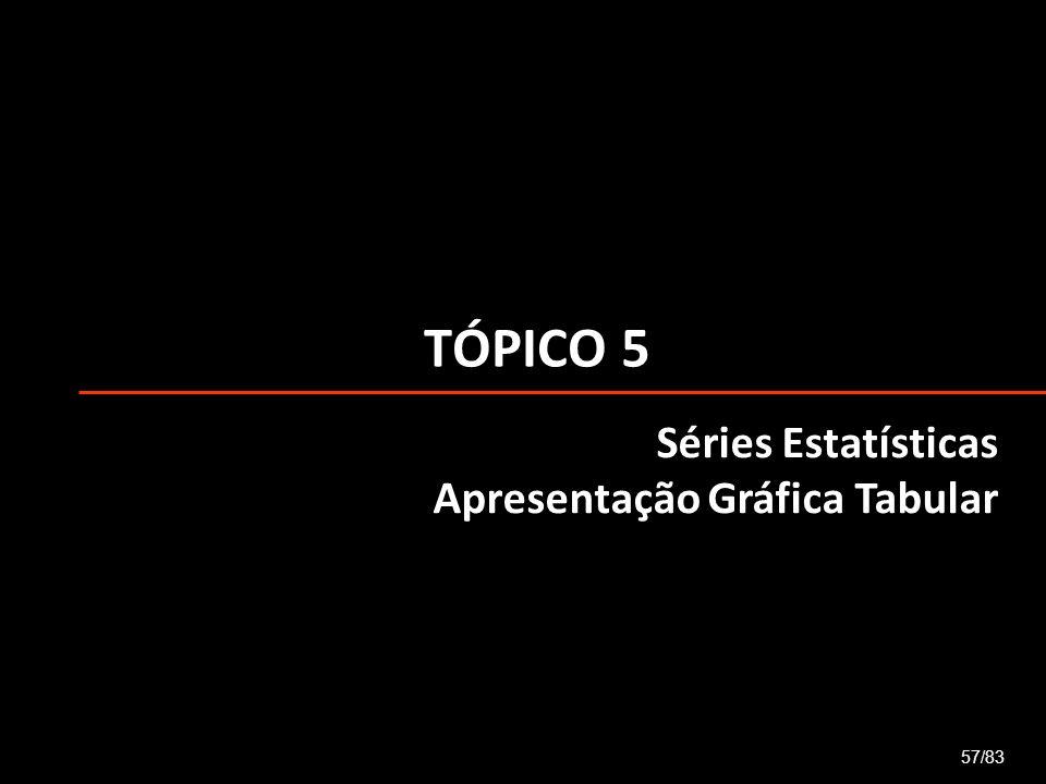 TÓPICO 5 Séries Estatísticas Apresentação Gráfica Tabular 57/83