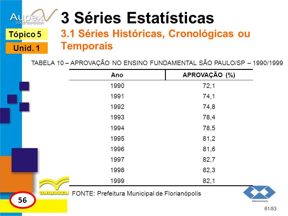 3 Séries Estatísticas 3.1 Séries Históricas, Cronológicas ou Temporais