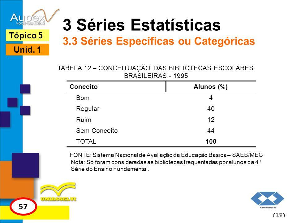 3 Séries Estatísticas 3.3 Séries Específicas ou Categóricas