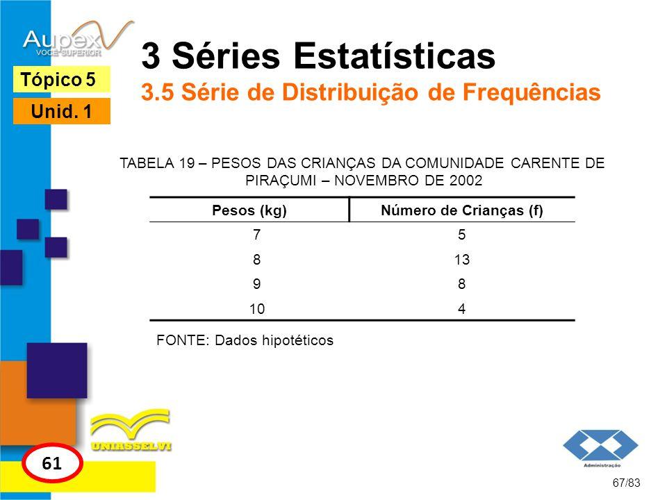 3 Séries Estatísticas 3.5 Série de Distribuição de Frequências