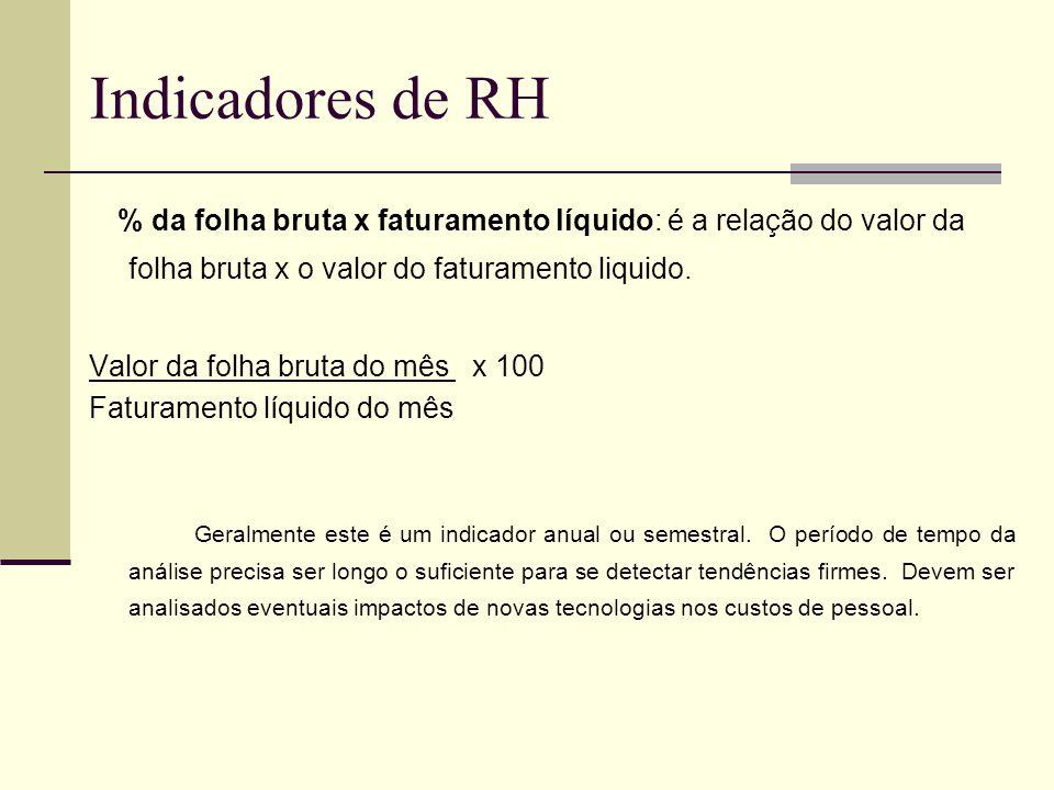 Indicadores de RH % da folha bruta x faturamento líquido: é a relação do valor da folha bruta x o valor do faturamento liquido.
