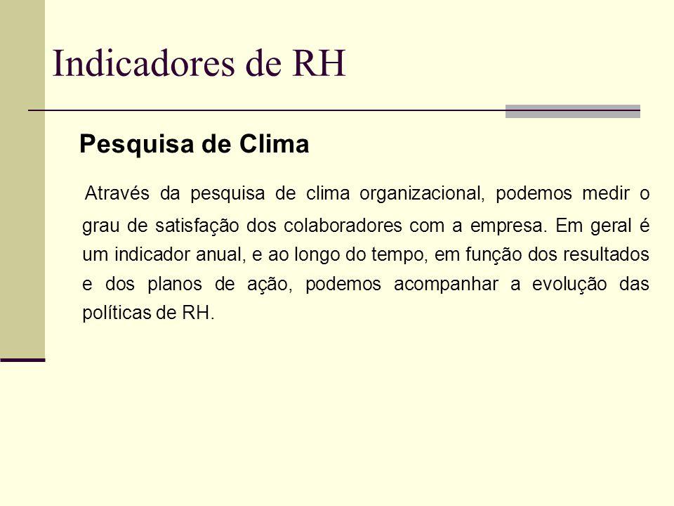 Indicadores de RH Pesquisa de Clima